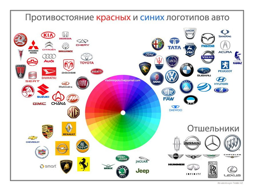 логотипы автомобилей мира ...: real-skachai.weebly.com/blog/previous/6